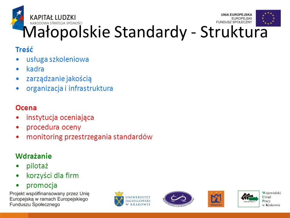 Małopolskie Standardy - Struktura Treść usługa szkoleniowa kadra zarządzanie jakością organizacja i infrastruktura Ocena instytucja oceniająca procedu