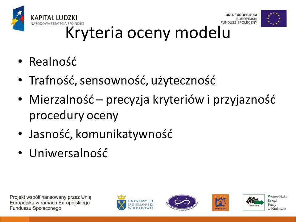 małopolskie standardy usługi edukacyjno -szkoleniowej ORGANIZACJA USŁUGA KADRA ZARZĄDZANIE