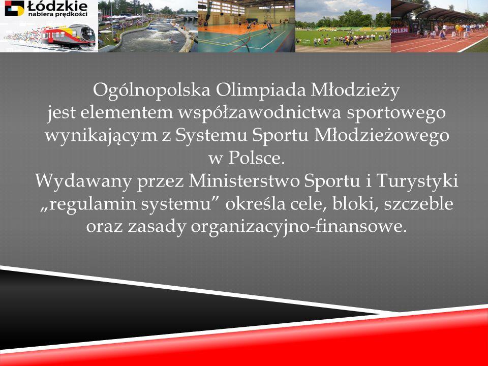 Ogólnopolska Olimpiada Młodzieży jest elementem współzawodnictwa sportowego wynikającym z Systemu Sportu Młodzieżowego w Polsce. Wydawany przez Minist