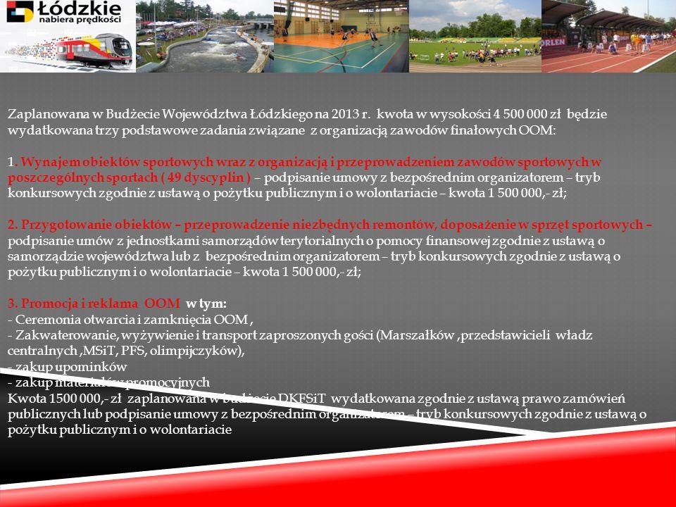 Zaplanowana w Budżecie Województwa Łódzkiego na 2013 r. kwota w wysokości 4 500 000 zł będzie wydatkowana trzy podstawowe zadania związane z organizac