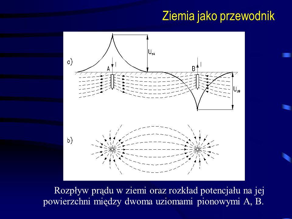 Rozpływ prądu w ziemi oraz rozkład potencjału na jej powierzchni między dwoma uziomami pionowymi A, B. Ziemia jako przewodnik