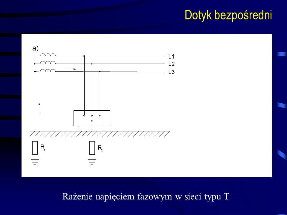 L1 L2 L3 Z R f c f 0 I r 0 U 0.5R R r p R r R 0 a) Rażenie napięciem fazowym w sieci typu T Dotyk bezpośredni
