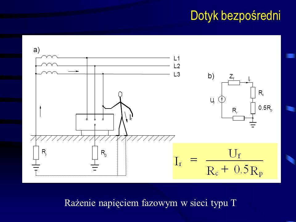 L1 L2 L3 Z R f c f I r I r U 0.5R R r p R r R 0 a) b) Rażenie napięciem fazowym w sieci typu T Dotyk bezpośredni
