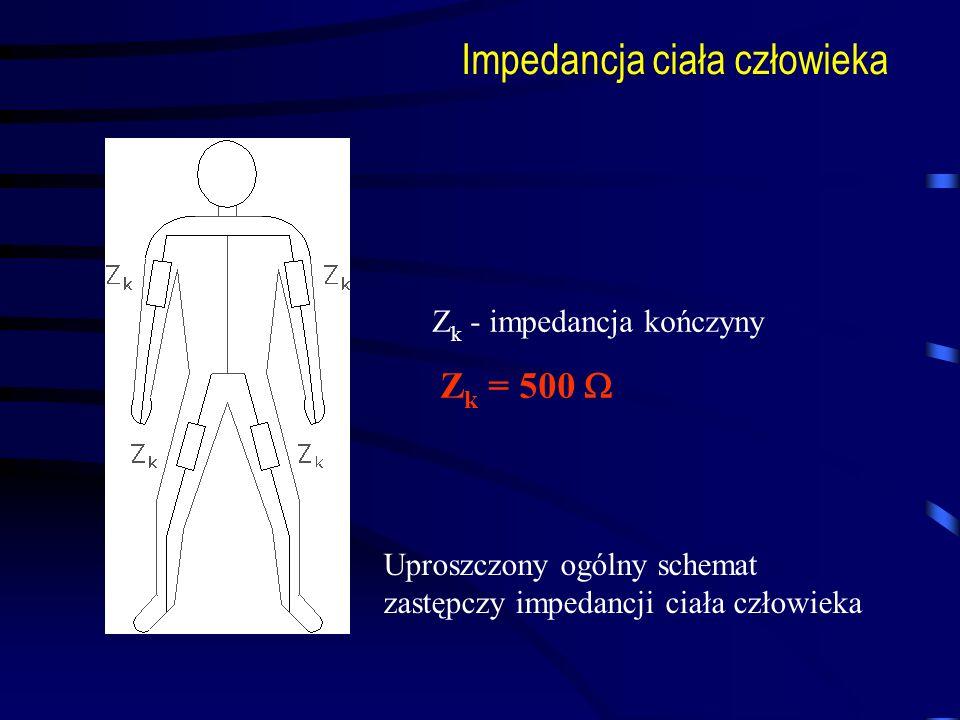 Impedancja ciała człowieka Uproszczony ogólny schemat zastępczy impedancji ciała człowieka Z k - impedancja kończyny Z k = 500
