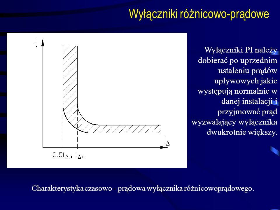Wyłączniki różnicowo-prądowe Charakterystyka czasowo - prądowa wyłącznika różnicowoprądowego. Wyłączniki PI należy dobierać po uprzednim ustaleniu prą