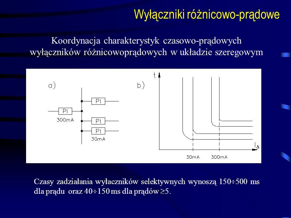 Wyłączniki różnicowo-prądowe Koordynacja charakterystyk czasowo-prądowych wyłączników różnicowoprądowych w układzie szeregowym Czasy zadziałania wyłac