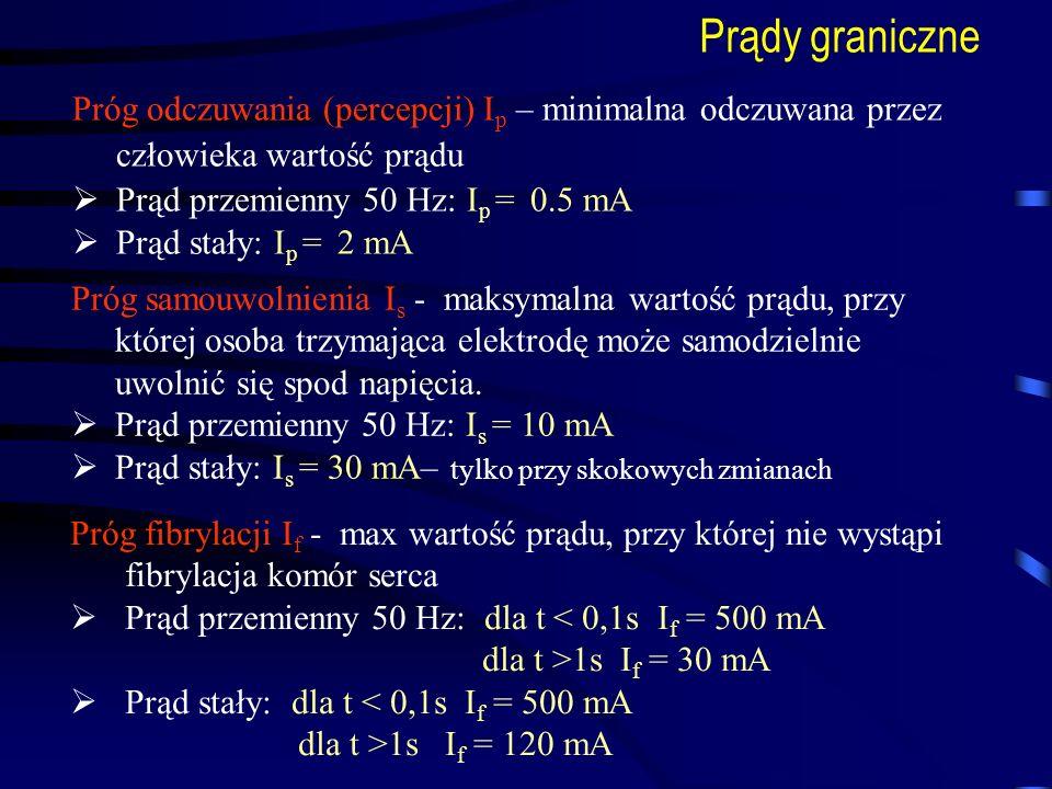 Prądy graniczne Próg odczuwania (percepcji) I p – minimalna odczuwana przez człowieka wartość prądu Prąd przemienny 50 Hz: I p = 0.5 mA Prąd stały: I