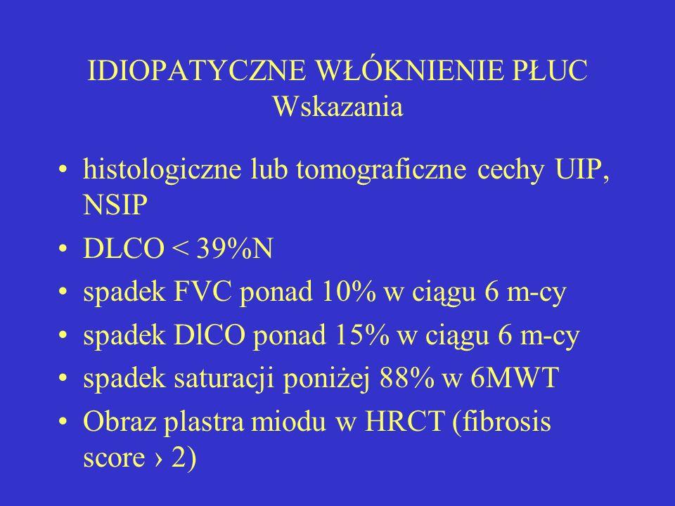 IDIOPATYCZNE WŁÓKNIENIE PŁUC Wskazania histologiczne lub tomograficzne cechy UIP, NSIP DLCO < 39%N spadek FVC ponad 10% w ciągu 6 m-cy spadek DlCO pon