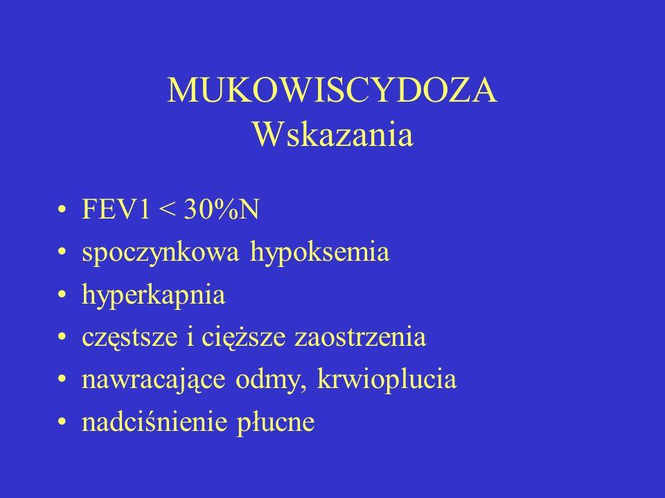 MUKOWISCYDOZA Wskazania FEV1 < 30%N spoczynkowa hypoksemia hyperkapnia częstsze i cięższe zaostrzenia nawracające odmy, krwioplucia nadciśnienie płucn