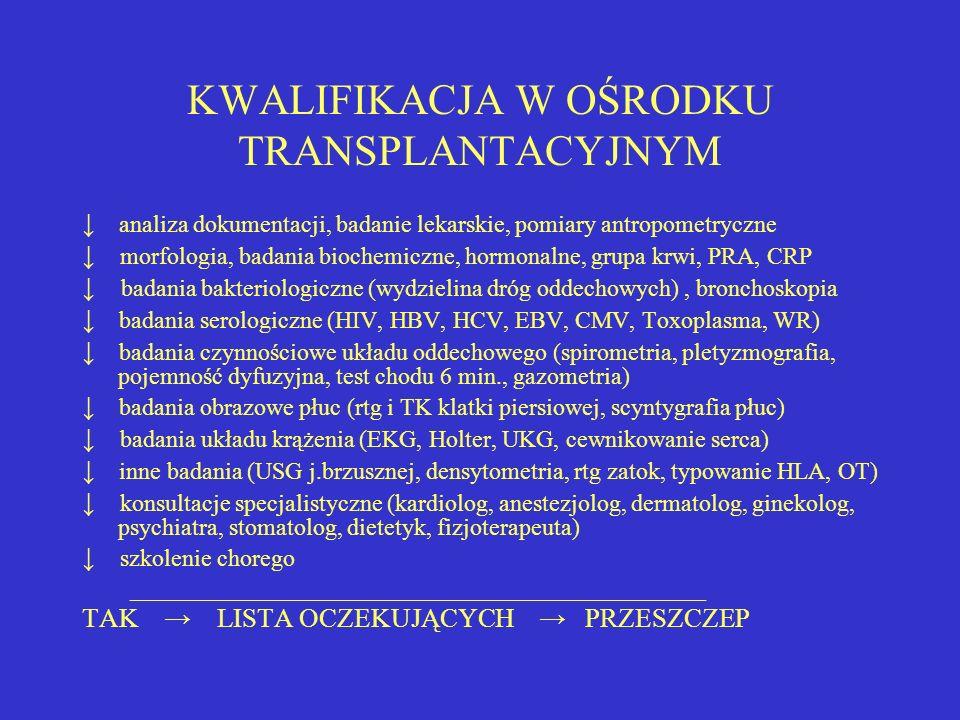 KWALIFIKACJA W OŚRODKU TRANSPLANTACYJNYM analiza dokumentacji, badanie lekarskie, pomiary antropometryczne morfologia, badania biochemiczne, hormonaln
