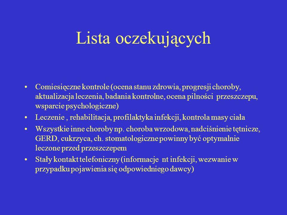 Lista oczekujących Comiesięczne kontrole (ocena stanu zdrowia, progresji choroby, aktualizacja leczenia, badania kontrolne, ocena pilności przeszczepu