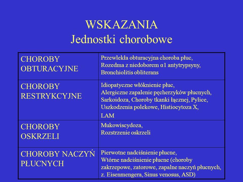 WSKAZANIA Jednostki chorobowe CHOROBY OBTURACYJNE Przewlekła obturacyjna choroba płuc, Rozedma z niedoborem α1 antytrypsyny, Bronchiolitis obliterans