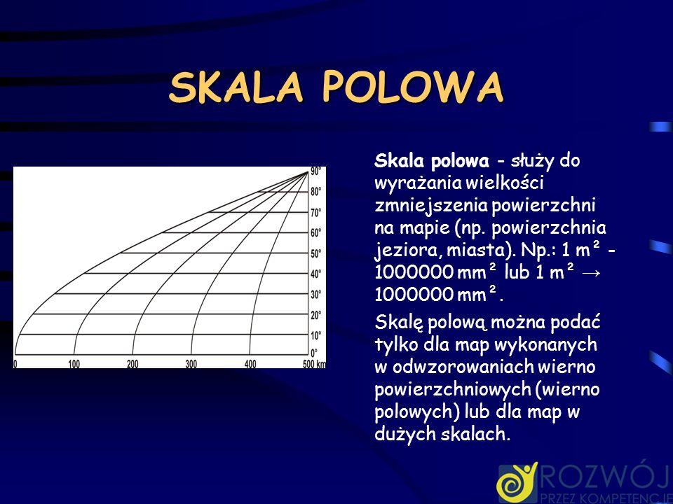 SKALA POLOWA Skala polowa - służy do wyrażania wielkości zmniejszenia powierzchni na mapie (np. powierzchnia jeziora, miasta). Np.: 1 m² - 1000000 mm²