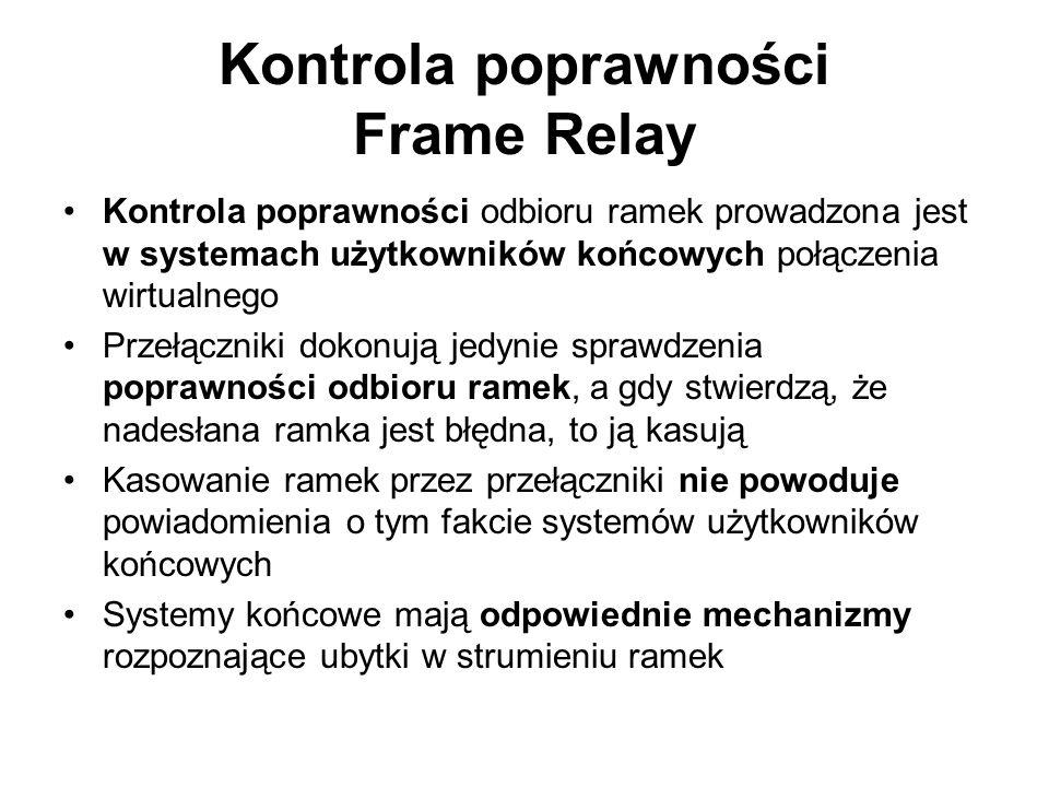 Kontrola poprawności Frame Relay Kontrola poprawności odbioru ramek prowadzona jest w systemach użytkowników końcowych połączenia wirtualnego Przełącz