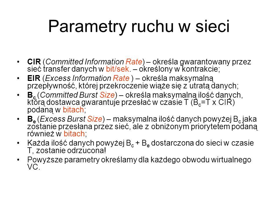Parametry ruchu w sieci CIR (Committed Information Rate) – określa gwarantowany przez sieć transfer danych w bit/sek. – określony w kontrakcie; EIR (E