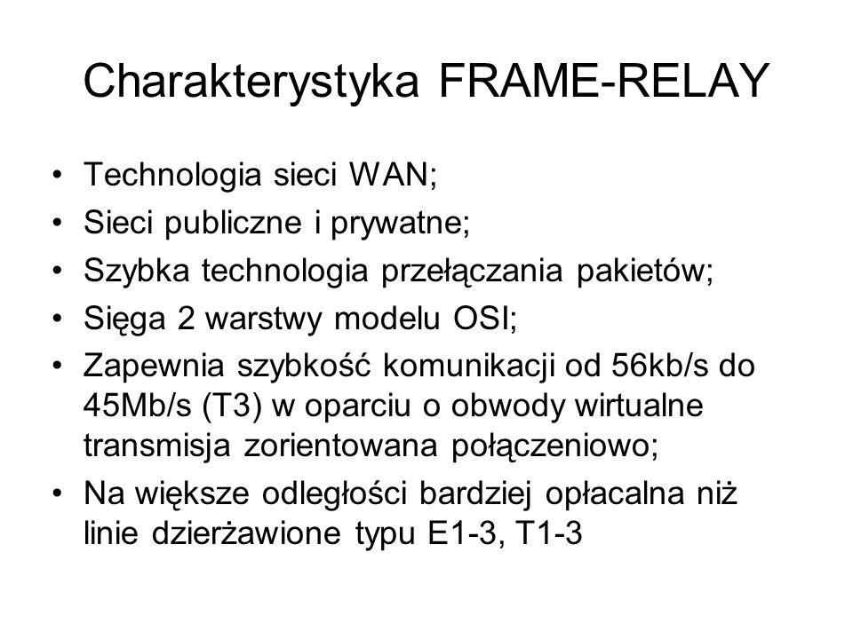 Charakterystyka FRAME-RELAY Technologia sieci WAN; Sieci publiczne i prywatne; Szybka technologia przełączania pakietów; Sięga 2 warstwy modelu OSI; Z