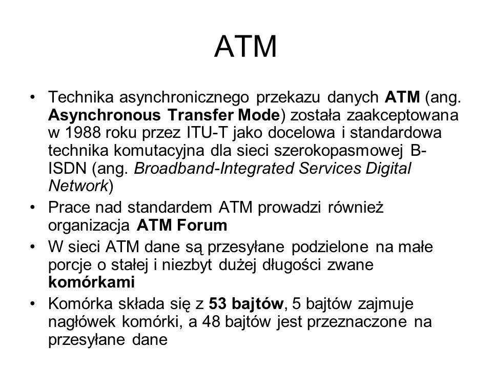 ATM Technika asynchronicznego przekazu danych ATM (ang. Asynchronous Transfer Mode) została zaakceptowana w 1988 roku przez ITU-T jako docelowa i stan