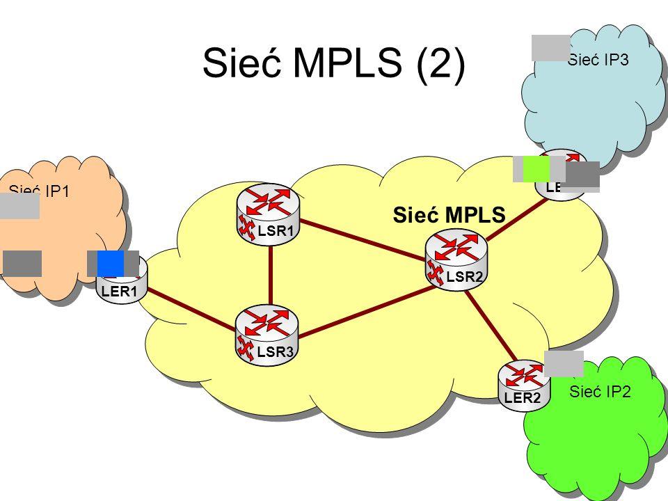 Sieć IP2 Sieć IP1 Sieć MPLS Sieć MPLS (2) LER2 LSR1 Sieć IP3 LSR2 LER3 LER1 LSR3