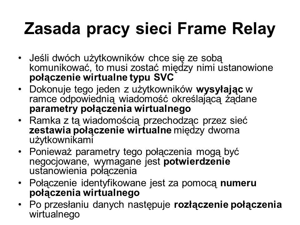 Zasada pracy sieci Frame Relay Jeśli dwóch użytkowników chce się ze sobą komunikować, to musi zostać między nimi ustanowione połączenie wirtualne typu