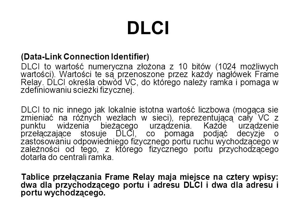 DLCI (Data-Link Connection Identifier) DLCI to wartość numeryczna złożona z 10 bitów (1024 możliwych wartości). Wartości te są przenoszone przez każdy