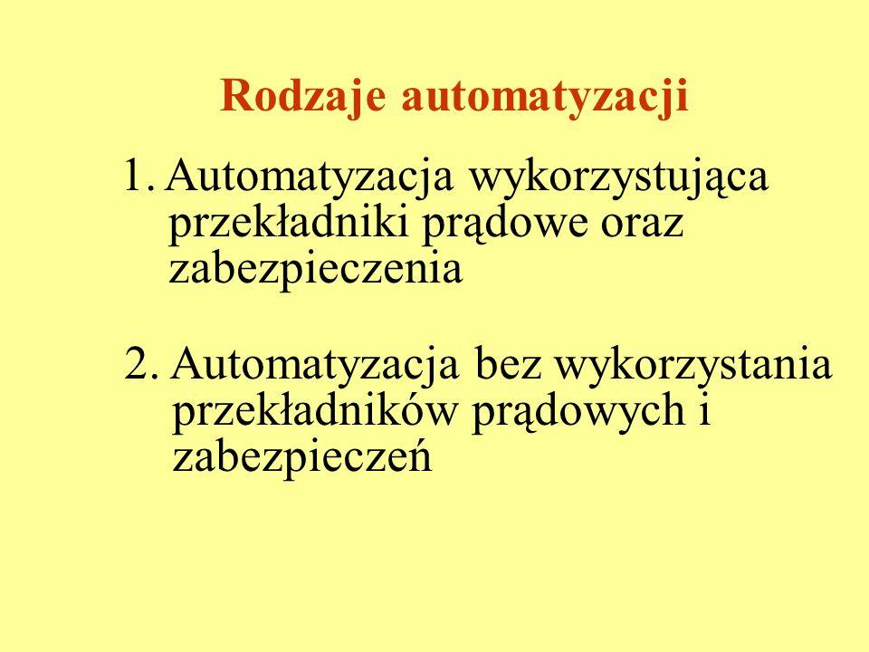 1.Automatyzacja wykorzystująca przekładniki prądowe oraz zabezpieczenia 2. Automatyzacja bez wykorzystania przekładników prądowych i zabezpieczeń Rodz