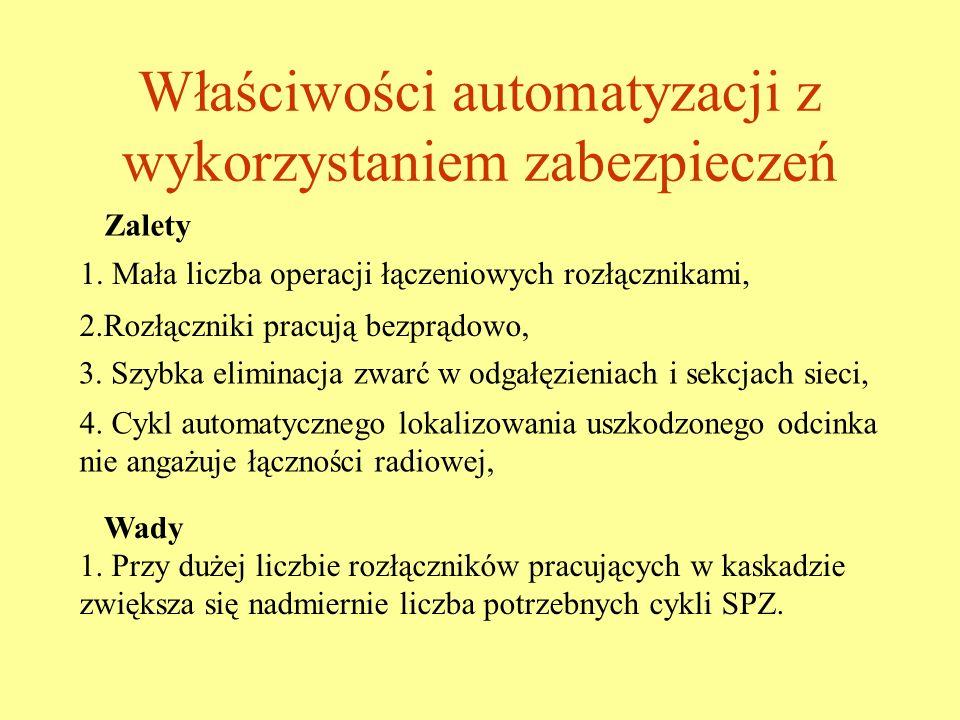 Właściwości automatyzacji z wykorzystaniem zabezpieczeń 1. Mała liczba operacji łączeniowych rozłącznikami, 2.Rozłączniki pracują bezprądowo, 3. Szybk