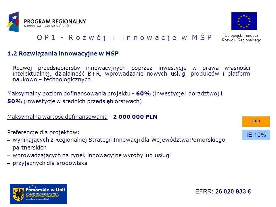 Europejski Fundusz Rozwoju Regionalnego 1.2 Rozwiązania innowacyjne w MŚP Rozwój przedsiębiorstw innowacyjnych poprzez inwestycje w prawa własności in