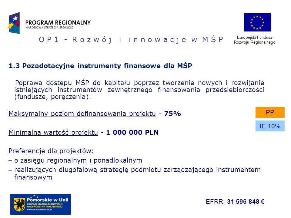 Europejski Fundusz Rozwoju Regionalnego 1.3 Pozadotacyjne instrumenty finansowe dla MŚP Poprawa dostępu MŚP do kapitału poprzez tworzenie nowych i roz