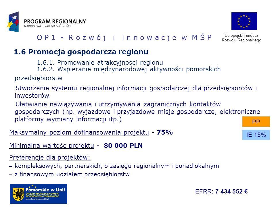 Europejski Fundusz Rozwoju Regionalnego 1.6 Promocja gospodarcza regionu 1.6.1. Promowanie atrakcyjności regionu 1.6.2. Wspieranie międzynarodowej akt