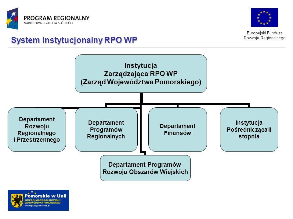 Europejski Fundusz Rozwoju Regionalnego System instytucjonalny RPO WP Instytucja Zarządzająca RPO WP (Zarząd Województwa Pomorskiego) Departament Rozw