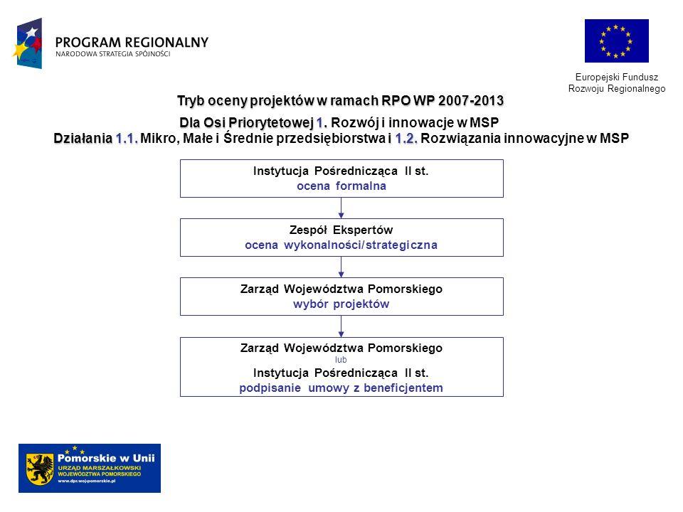 Europejski Fundusz Rozwoju Regionalnego Instytucja Pośrednicząca II st. ocena formalna Zespół Ekspertów ocena wykonalności/strategiczna Zarząd Wojewód