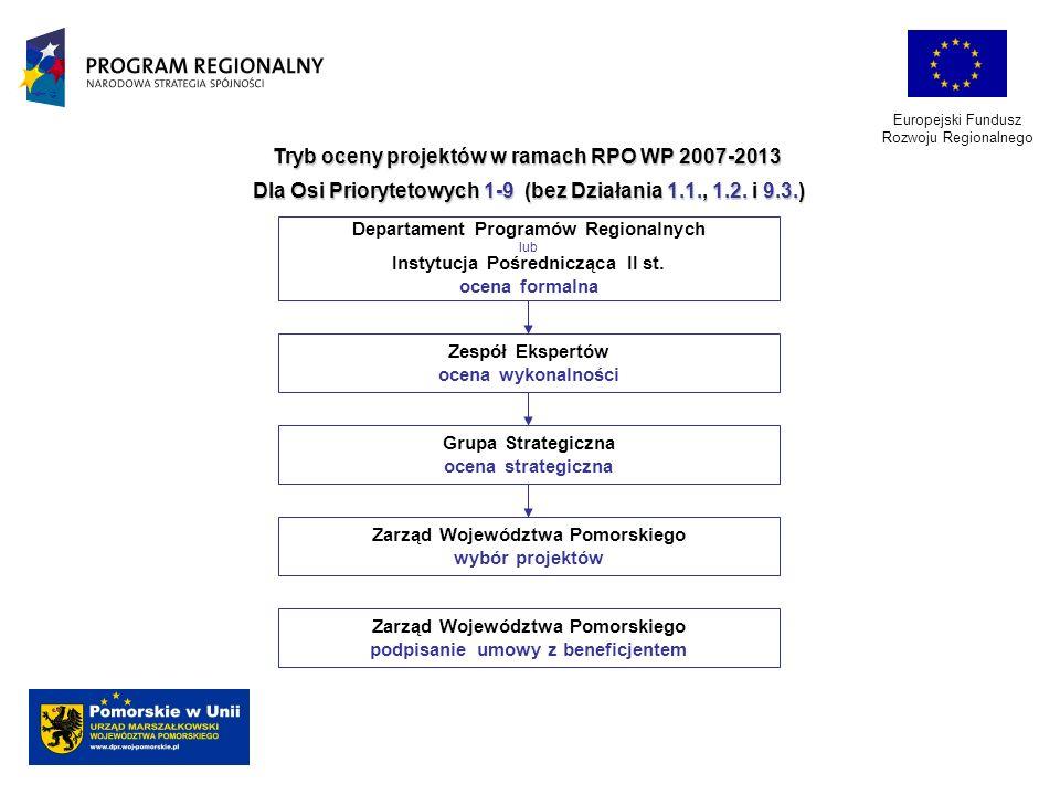 Europejski Fundusz Rozwoju Regionalnego Tryb oceny projektów w ramach RPO WP 2007-2013 Dla Osi Priorytetowych 1-9 (bez Działania 1.1., 1.2. i 9.3.) De