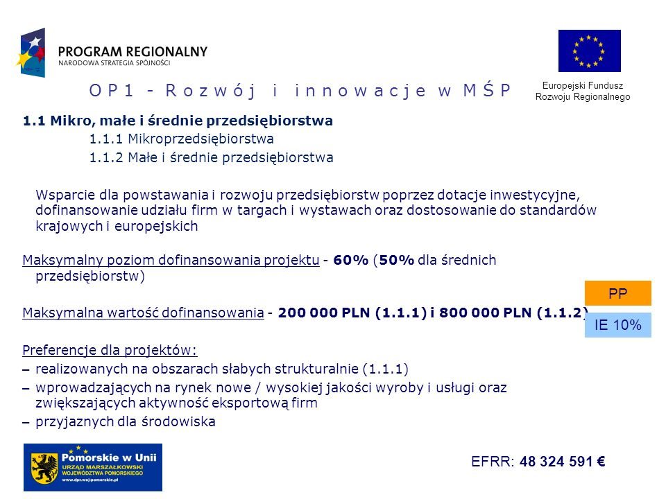 Europejski Fundusz Rozwoju Regionalnego poprawiające jakość, zakres i dostępność usług informacyjnych i doradczych świadczonych dla przedsiębiorców przez instytucje otoczenia biznesu (IOB), tworzenie / doskonalenie, realizację i promocję nowych usług (sposobów realizacji usług) świadczonych dla przedsiębiorstw przez regionalną sieć IOB, tworzenie i rozbudowę infrastruktury służącej świadczeniu tych usług (np.