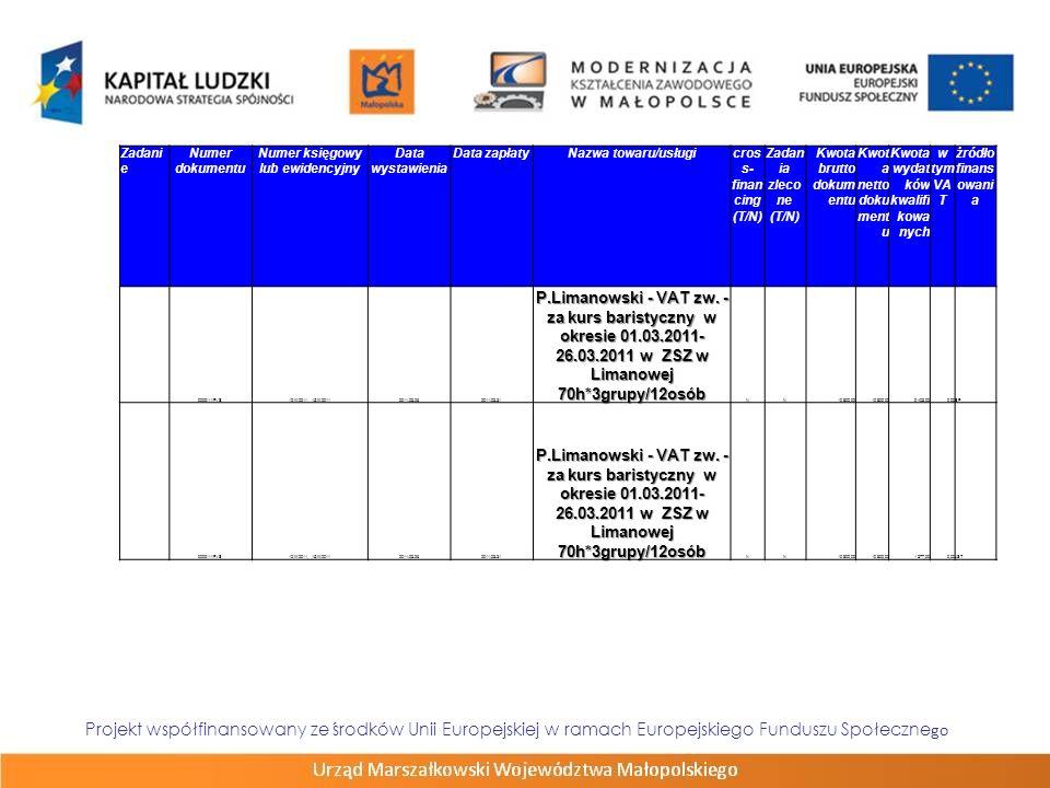 Projekt współfinansowany ze środków Unii Europejskiej w ramach Europejskiego Funduszu Społeczne go Zadani e Numer dokumentu Numer księgowy lub ewidenc