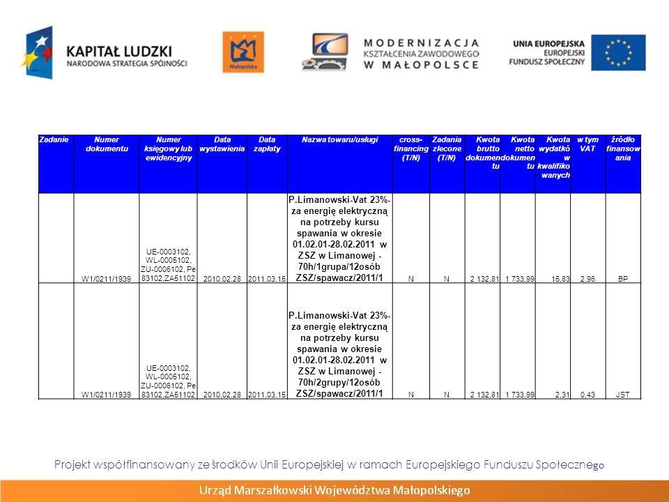 ZadanieNumer dokumentu Numer księgowy lub ewidencyjny Data wystawienia Data zapłaty Nazwa towaru/usługicross- financing (T/N) Zadania zlecone (T/N) Kw