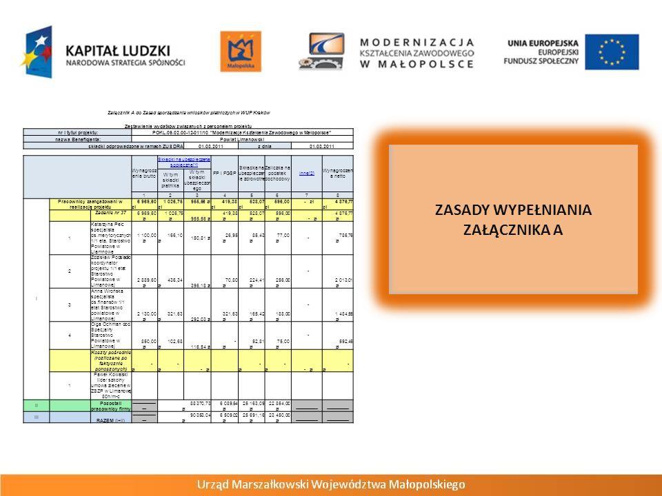 Załącznik A do Zasad sporządzania wniosków płatniczych w WUP Kraków Zestawienie wydatków związanych z personelem projektu nr i tytuł projektu:POKL.09.