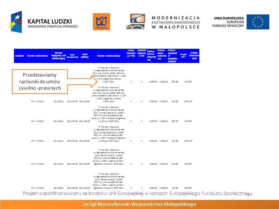 ZadanieNumer dokumentu Numer księgowy lub ewidencyjny Data wystawienia Data zapłaty Nazwa towaru/usługi cross- financin g (T/N) Zadania zlecone (T/N)