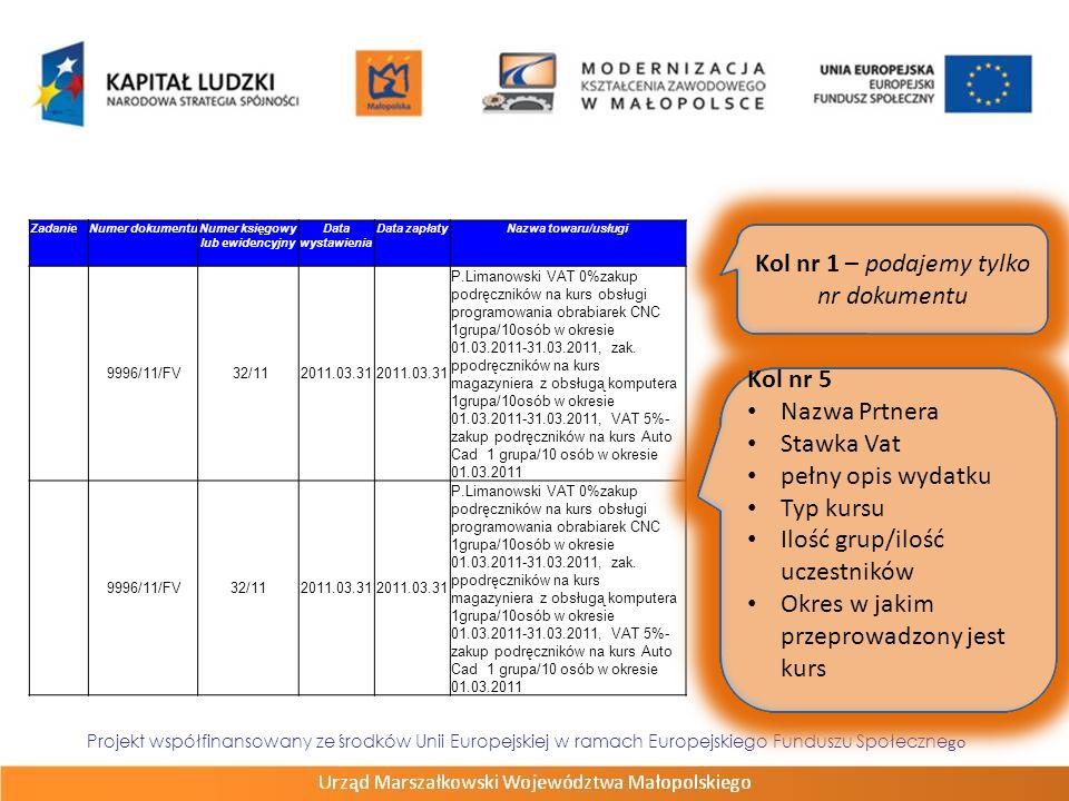 Projekt współfinansowany ze środków Unii Europejskiej w ramach Europejskiego Funduszu Społeczne go ZadanieNumer dokumentuNumer księgowy lub ewidencyjn