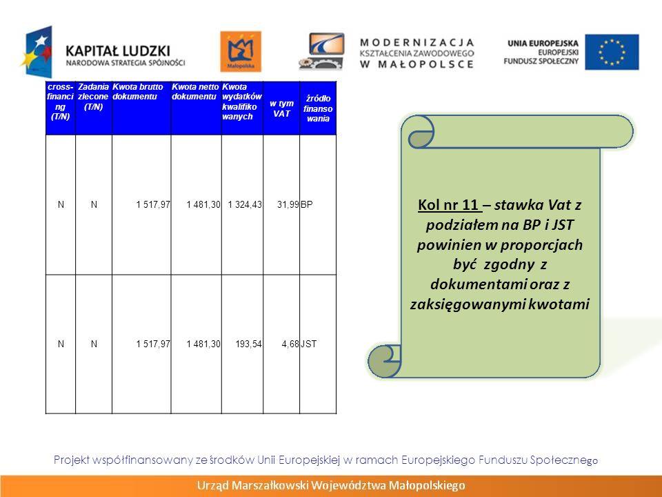 ZadanieNumer dokumentu Numer księgowy lub ewidencyjny Data wystawienia Data zapłatyNazwa towaru/usługi cross- financing (T/N) Zadania zlecone (T/N) Kwota brutto dokumentu Kwota netto dokumentu Kwota wydatków kwalifikowa nych w tym VAT żródło finansow ania 02/03/201129/20112011.03.282011.03.31 P.limanowski - Zakup materiałów do przeprowadzenia kursu florystyli okolicznościowej 1grupa/10 osób w okresie 01.03.2011- 31.03.2011 - VAT 8% kwtay 99szt VAT 23%- narzędzia 74sztNN543,78483,50474,4552,59BP 02/03/201129/20112011.03.282011.03.31 P.limanowski - Zakup materiałów do przeprowadzenia kursu florystyli okolicznościowej 1grupa/10 osób w okresie 01.03.2011- 31.03.2011 - VAT 8% kwtay 99szt VAT 23%- narzędzia 74sztNN543,78483,5069,337,69JST Projekt współfinansowany ze środków Unii Europejskiej w ramach Europejskiego Funduszu Społeczne go