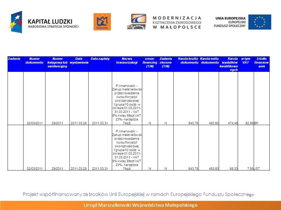Nazwa towaru/usługi P.limanowski - Zakup materiałów do przeprowadzenia kursu florystyki okolicznościowej 1grupa/10 osób w okresie 01.03.2011-31.03.2011 - VAT 8% kwtoy 99szt VAT 23%- narzędzia 74szt Projekt współfinansowany ze środków Unii Europejskiej w ramach Europejskiego Funduszu Społeczne go Kol nr 5 Nazwa Partnera Pełny opis zakupu oraz na jaki kurs Grupa/ilość uczestników Okres kursu Stawka Vat Nazwa towatu(kategorie) Wykazując fakturę o różnych stawkach Vat, dzielimy produkty lub na kategire pod daną stawkę Vat