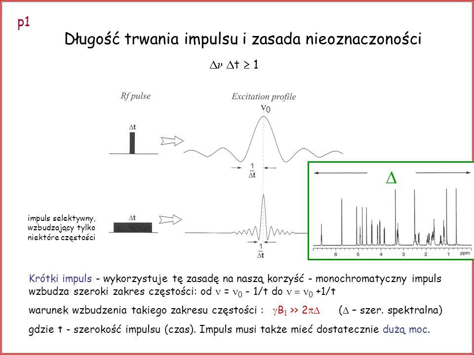 Długość trwania impulsu i zasada nieoznaczoności t 1 Krótki impuls - wykorzystuje tę zasadę na naszą korzyść - monochromatyczny impuls wzbudza szeroki