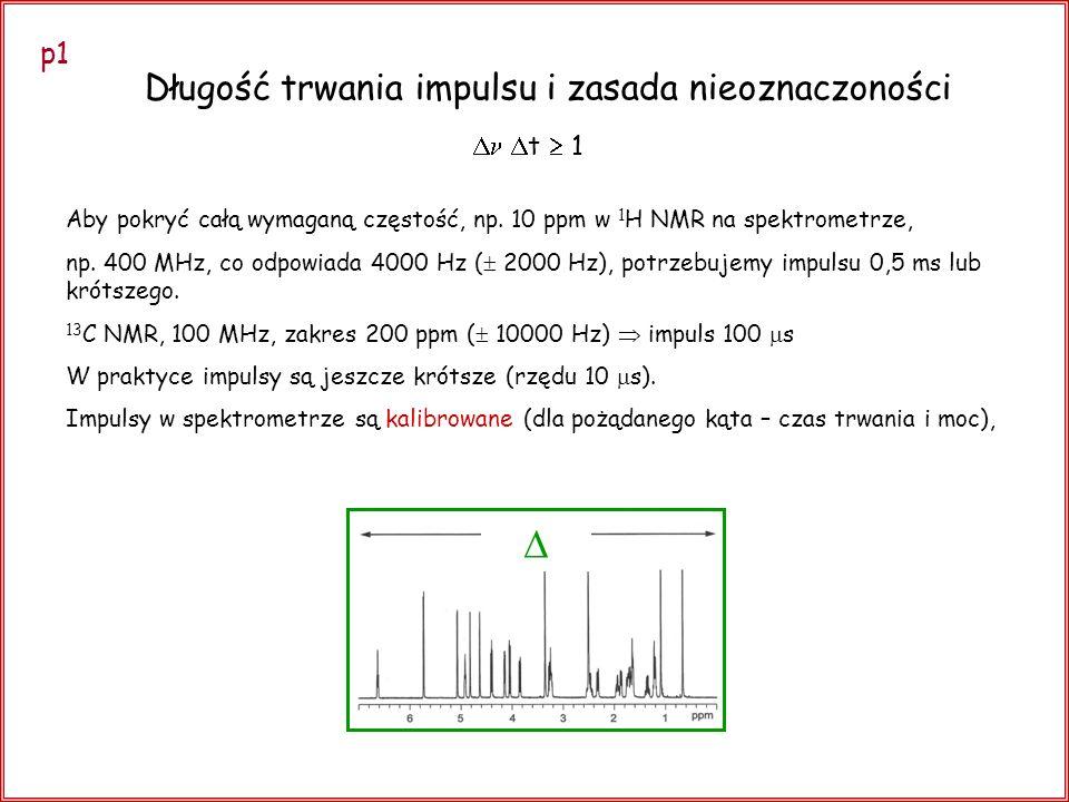 Długość trwania impulsu i zasada nieoznaczoności Aby pokryć całą wymaganą częstość, np. 10 ppm w 1 H NMR na spektrometrze, np. 400 MHz, co odpowiada 4