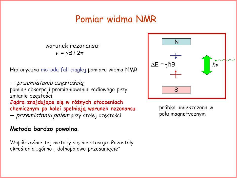 Pomiar widma NMR Historyczna metoda fali ciągłej pomiaru widma NMR: przemiataniu częstością pomiar absorpcji promieniowania radiowego przy zmianie czę