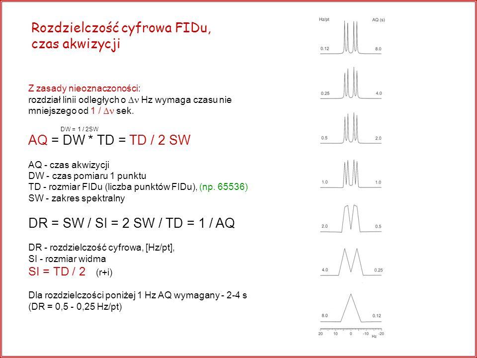 Z zasady nieoznaczoności: rozdział linii odległych o Hz wymaga czasu nie mniejszego od 1 / sek. AQ = DW * TD = TD / 2 SW AQ - czas akwizycji DW - czas