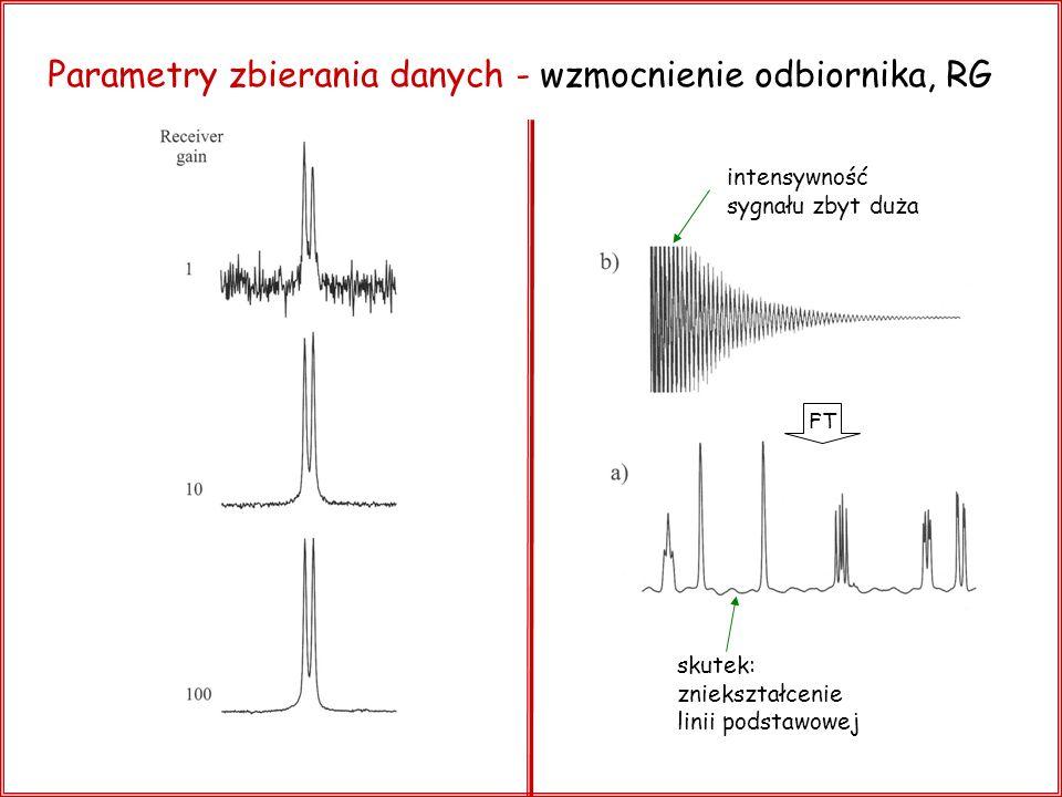 Parametry zbierania danych - wzmocnienie odbiornika, RG intensywność sygnału zbyt duża skutek: zniekształcenie linii podstawowej FT