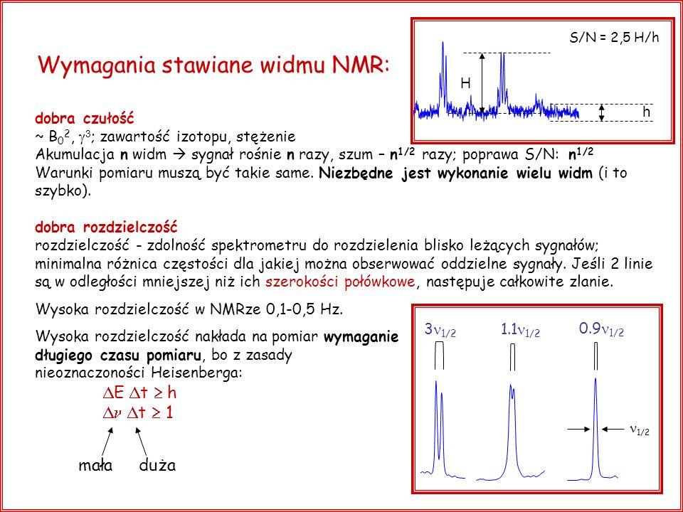 Wymagania stawiane widmu NMR: mała duża H h S/N = 2,5 H/h 3 1/2 1.1 1/2 0.9 1/2 1/2 dobra czułość ~ B 0 2, 3 ; zawartość izotopu, stężenie Akumulacja