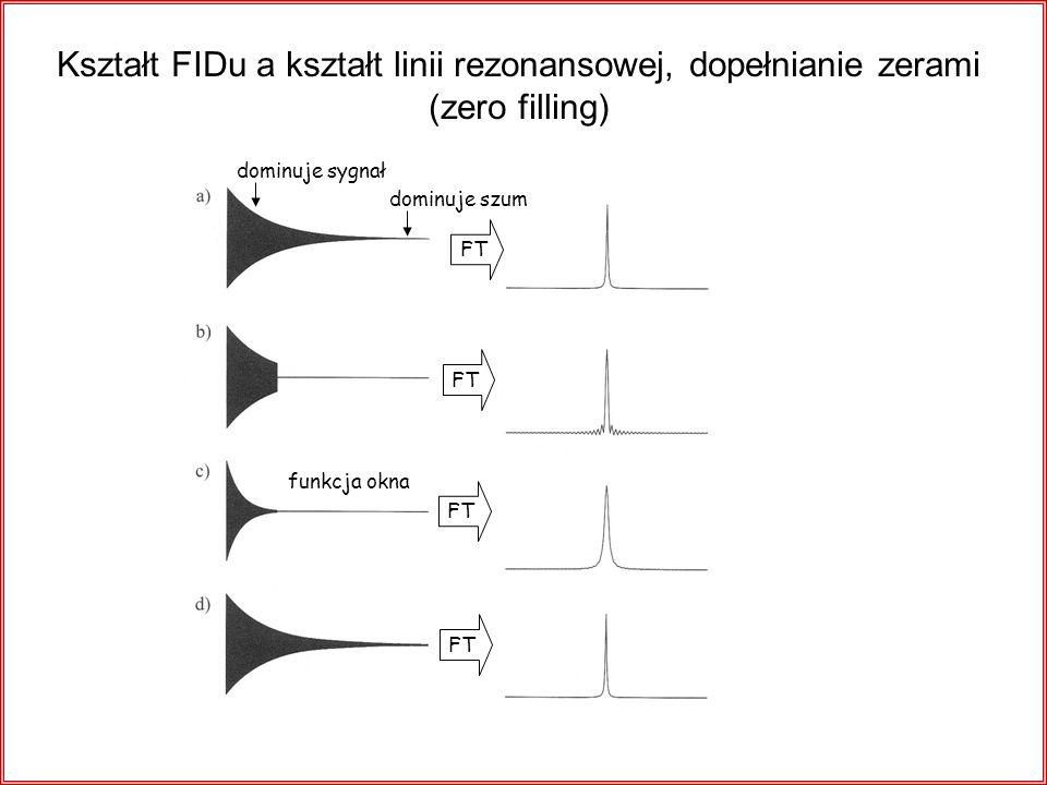 Kształt FIDu a kształt linii rezonansowej, dopełnianie zerami (zero filling) dominuje szum funkcja okna FT dominuje sygnał