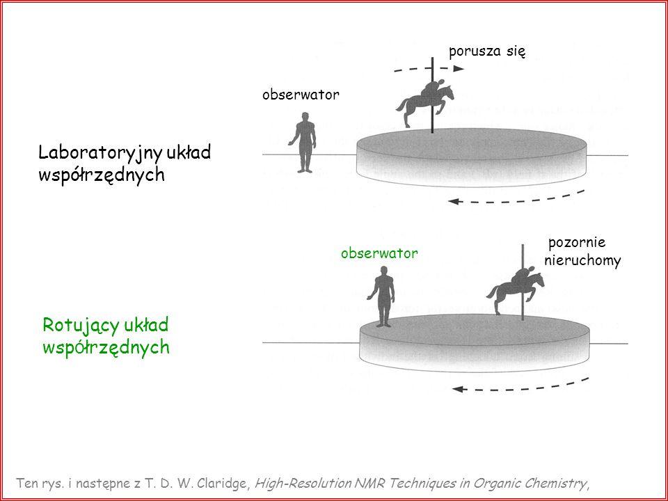 Rotujący układ wsp ó łrzędnych Laboratoryjny układ współrzędnych obserwator porusza się pozornie nieruchomy Ten rys. i następne z T. D. W. Claridge, H