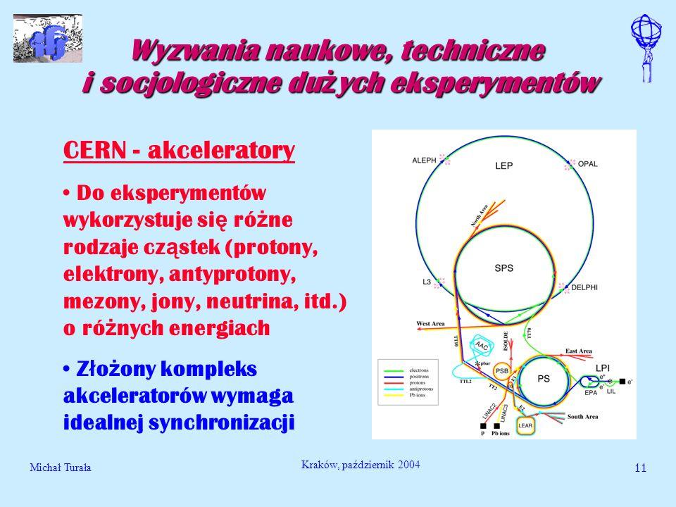 Michał Turała11 Kraków, październik 2004 Wyzwania naukowe, techniczne i socjologiczne du ż ych eksperymentów CERN - akceleratory Do eksperymentów wyko