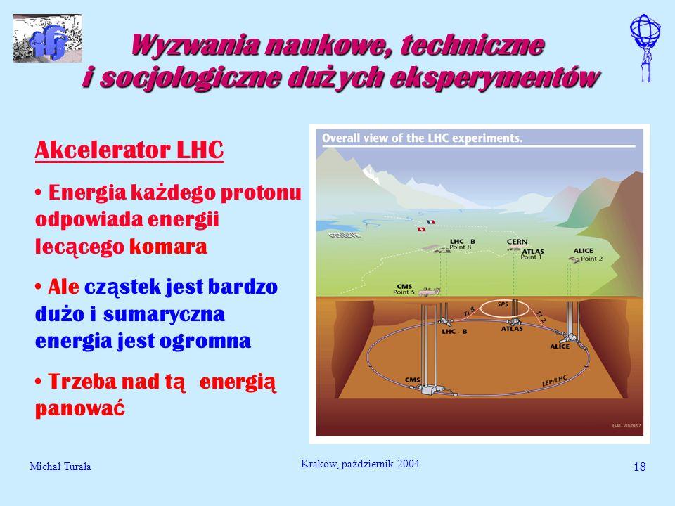 Michał Turała18 Kraków, październik 2004 Wyzwania naukowe, techniczne i socjologiczne du ż ych eksperymentów Akcelerator LHC Energia ka ż dego protonu